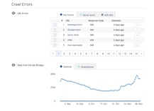 Monitor Traffic & Crawl Errors